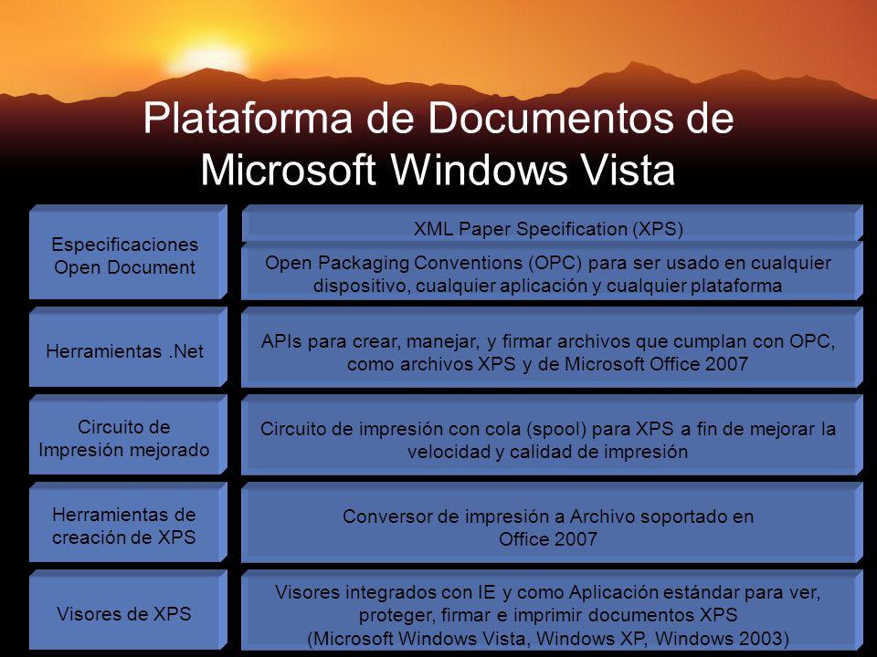 Plataforma de Documentos de Microsoft Windows Vista