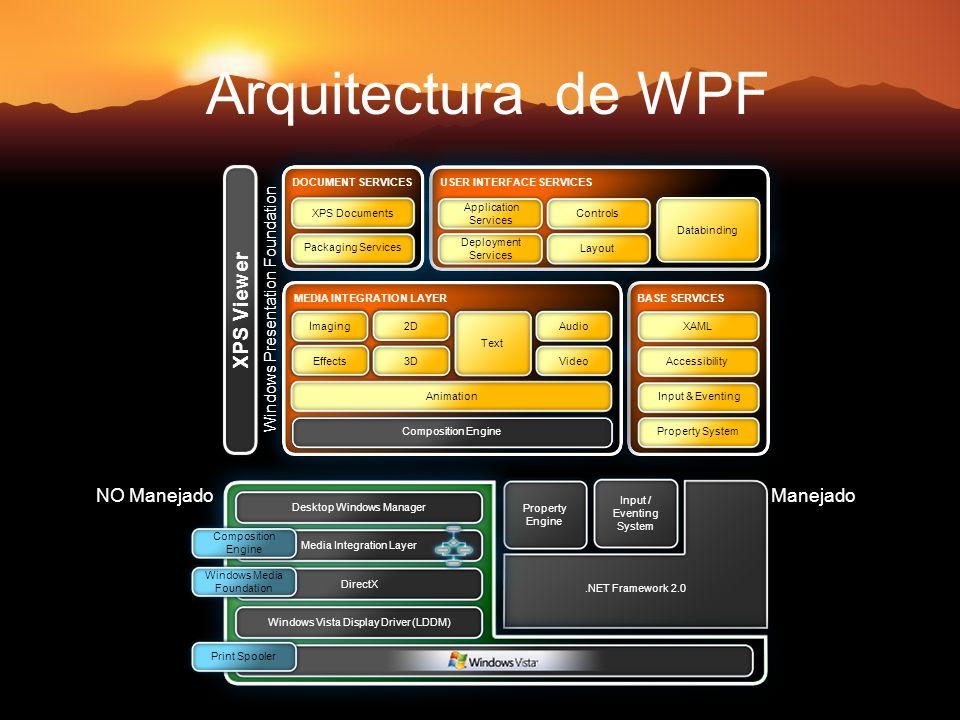 Arquitectura de WPF XPS Viewer Manejado NO Manejado