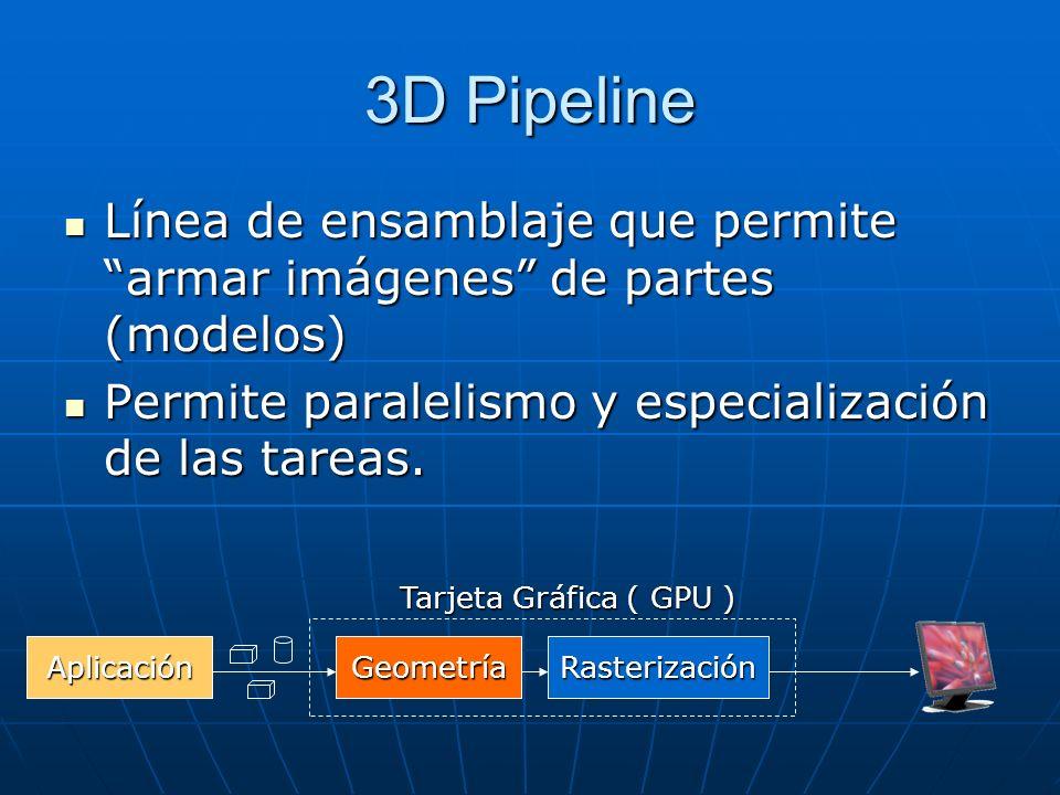 3D Pipeline Línea de ensamblaje que permite armar imágenes de partes (modelos) Permite paralelismo y especialización de las tareas.