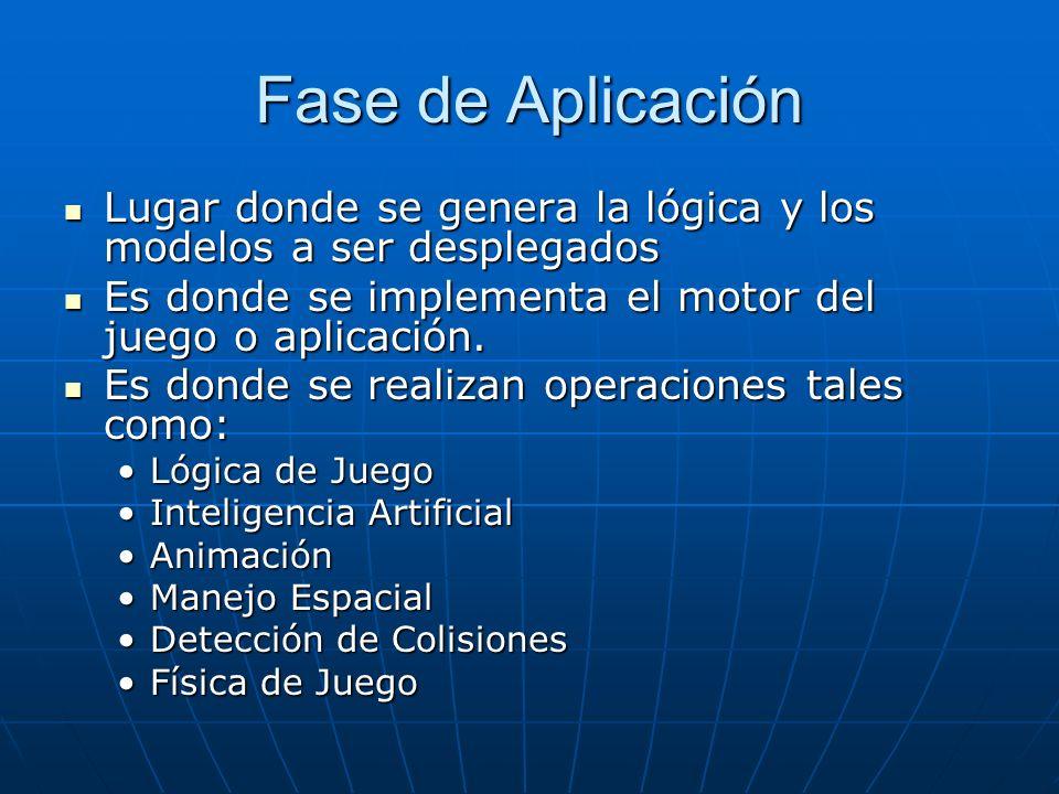 Fase de Aplicación Lugar donde se genera la lógica y los modelos a ser desplegados. Es donde se implementa el motor del juego o aplicación.