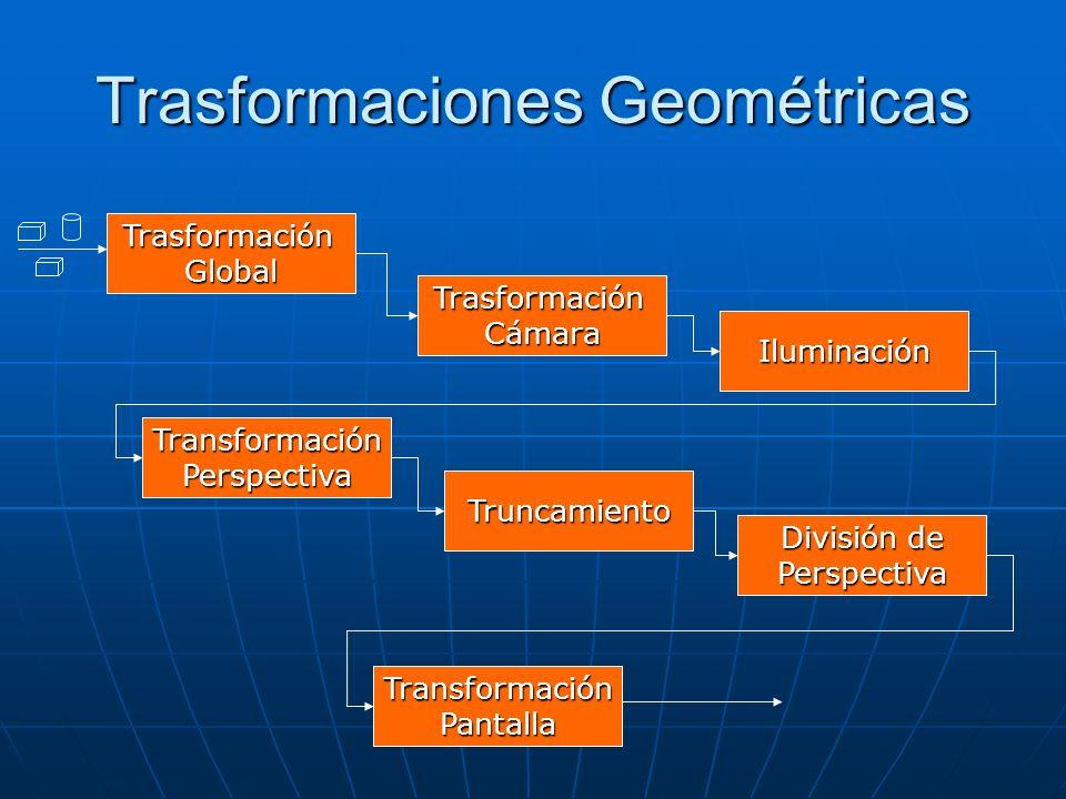 Trasformaciones Geométricas