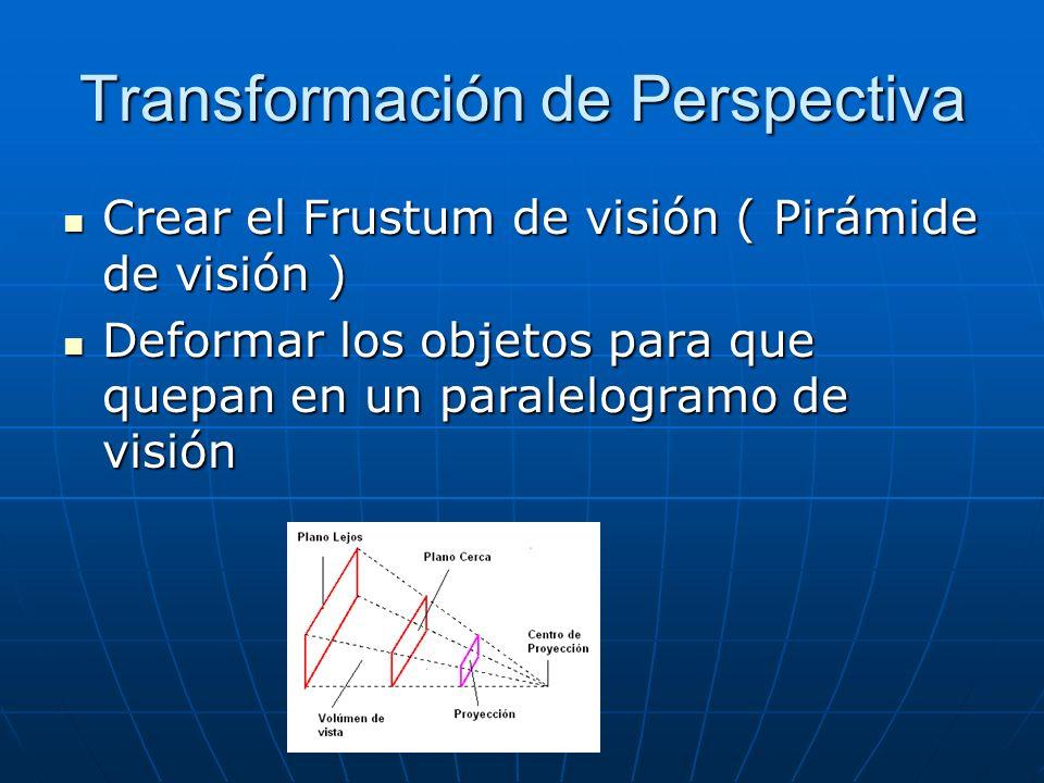 Transformación de Perspectiva
