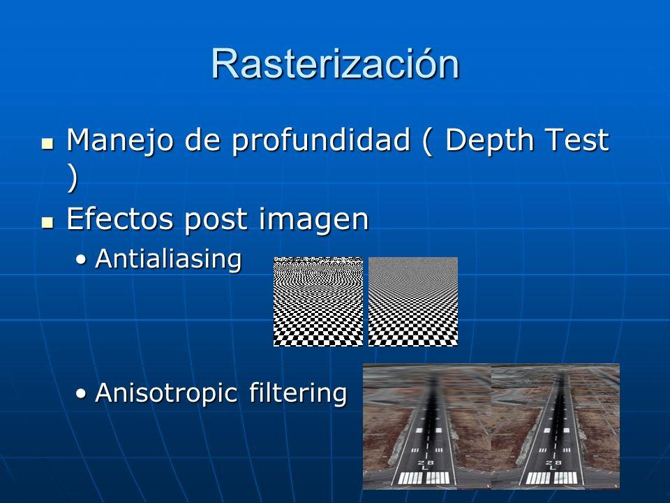 Rasterización Manejo de profundidad ( Depth Test ) Efectos post imagen