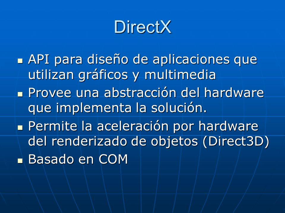 DirectX API para diseño de aplicaciones que utilizan gráficos y multimedia. Provee una abstracción del hardware que implementa la solución.