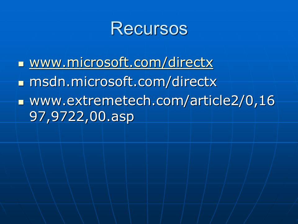 Recursos www.microsoft.com/directx msdn.microsoft.com/directx