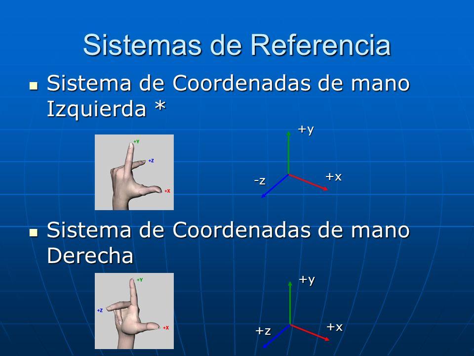 Sistemas de Referencia