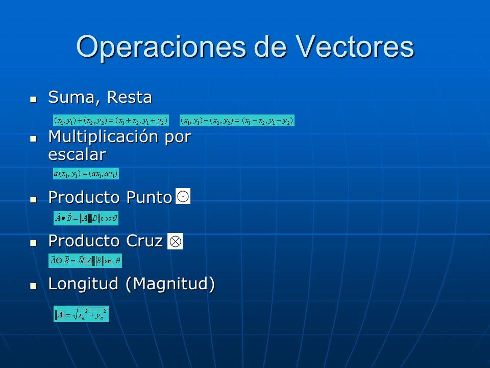 Operaciones de Vectores