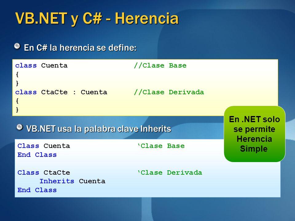 VB.NET y C# - Herencia En C# la herencia se define: