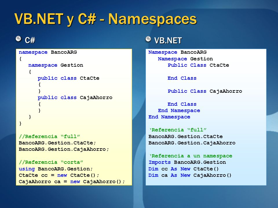 VB.NET y C# - Namespaces C# VB.NET namespace BancoARG {