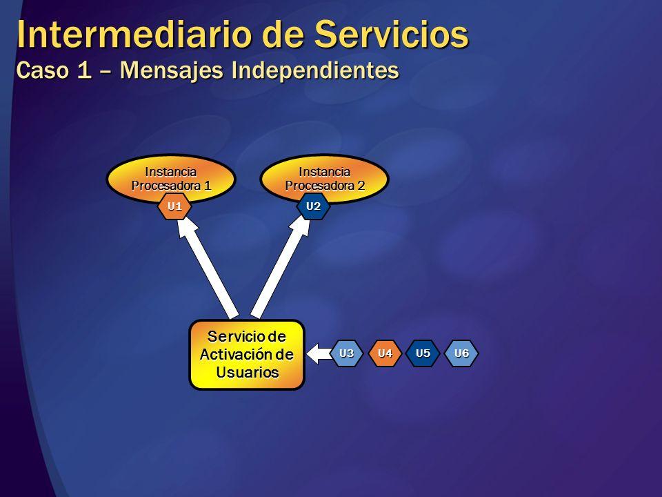 Intermediario de Servicios Caso 1 – Mensajes Independientes