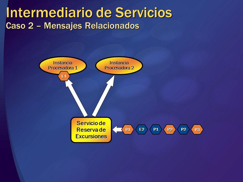 Intermediario de Servicios Caso 2 – Mensajes Relacionados