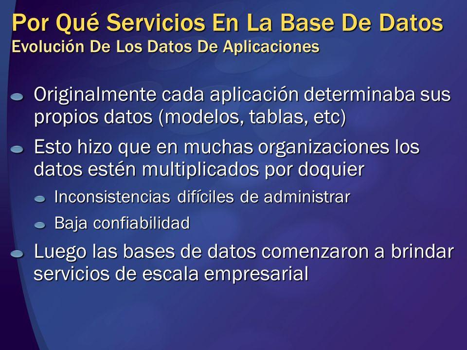 Por Qué Servicios En La Base De Datos Evolución De Los Datos De Aplicaciones