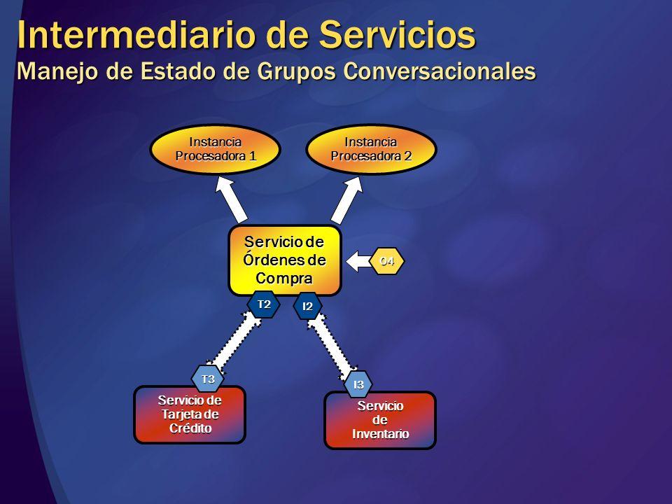 Intermediario de Servicios Manejo de Estado de Grupos Conversacionales