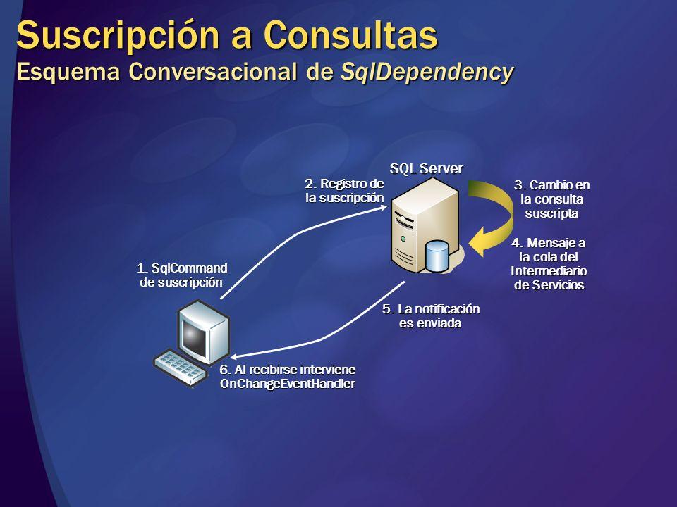 Suscripción a Consultas Esquema Conversacional de SqlDependency