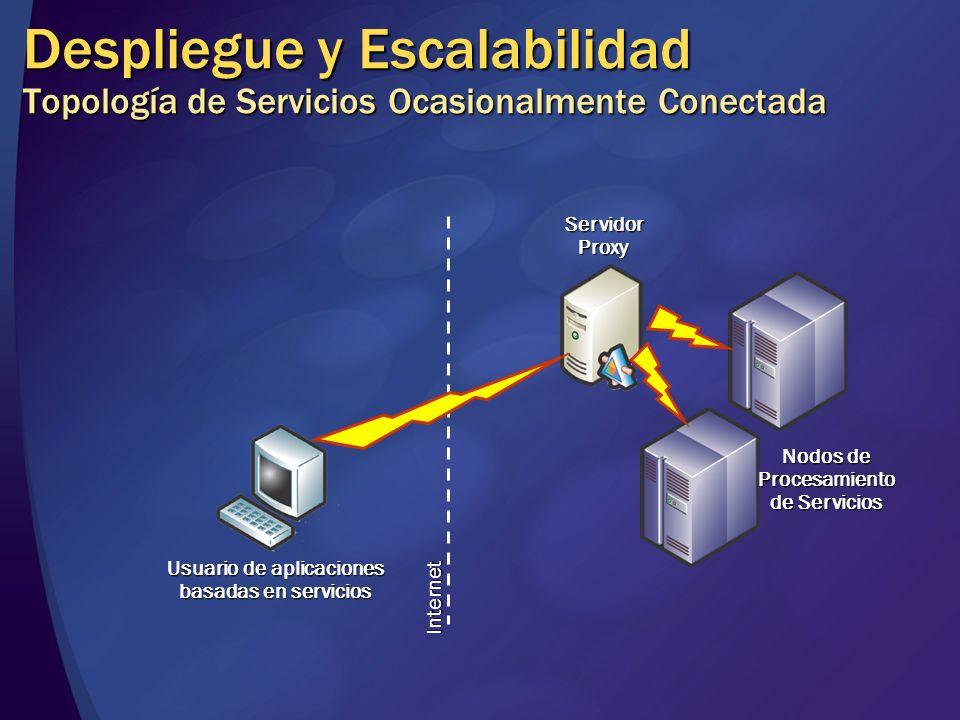 Despliegue y Escalabilidad Topología de Servicios Ocasionalmente Conectada
