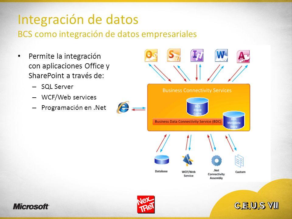 Integración de datos BCS como integración de datos empresariales
