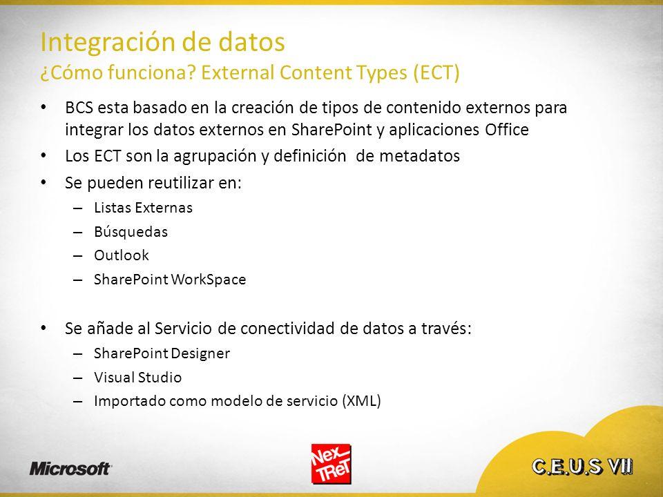 Integración de datos ¿Cómo funciona External Content Types (ECT)