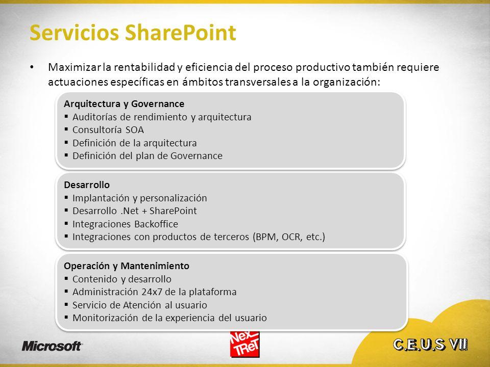 Servicios SharePoint