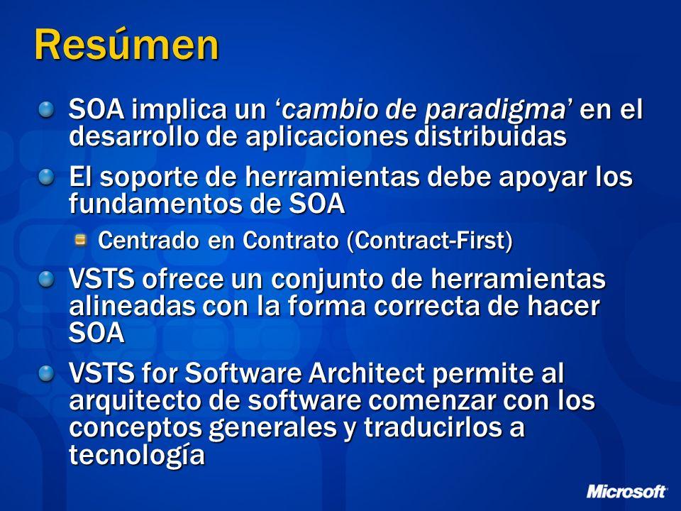Resúmen SOA implica un 'cambio de paradigma' en el desarrollo de aplicaciones distribuidas.