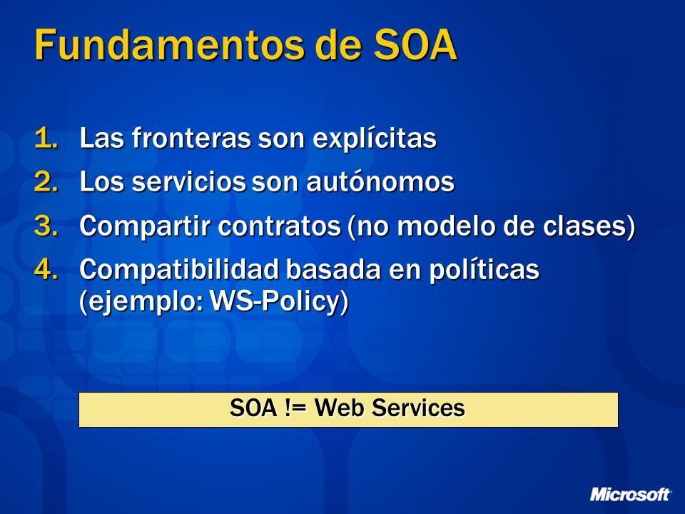 Fundamentos de SOA Las fronteras son explícitas