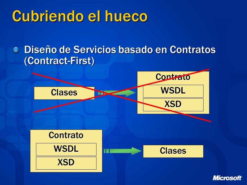 Cubriendo el hueco Diseño de Servicios basado en Contratos (Contract-First) Contrato. WSDL. Clases.