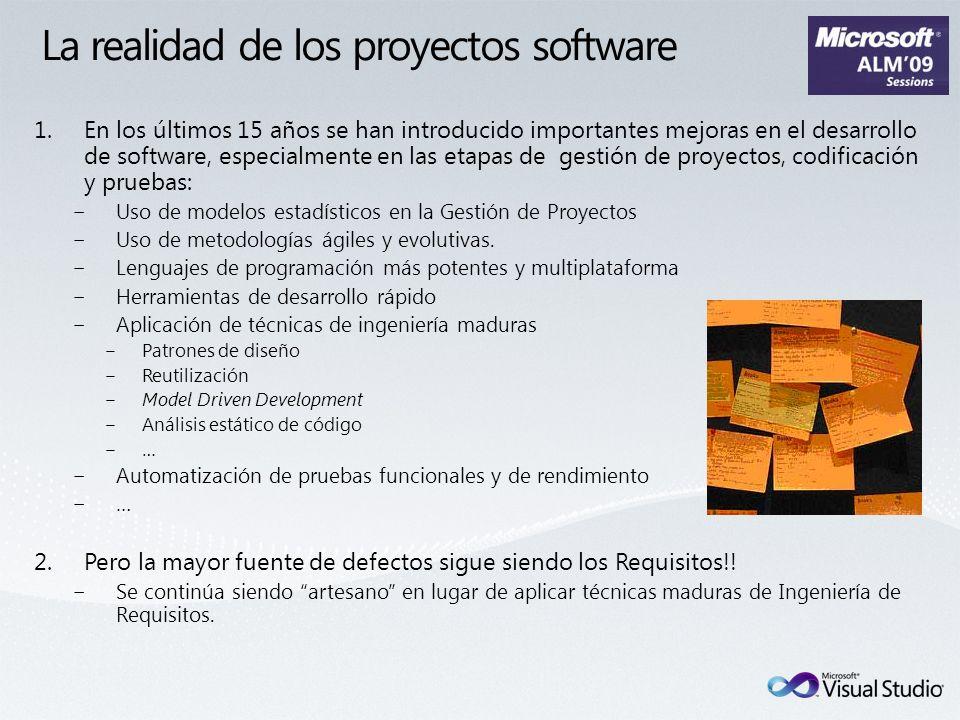 La realidad de los proyectos software