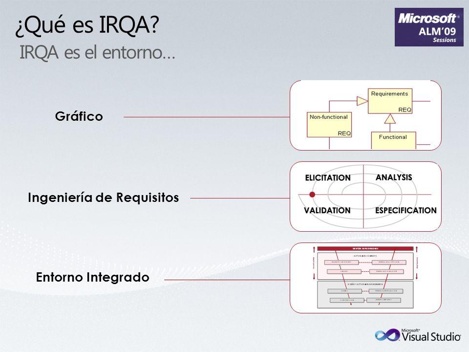 ¿Qué es IRQA IRQA es el entorno…