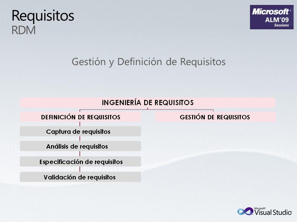 Gestión y Definición de Requisitos