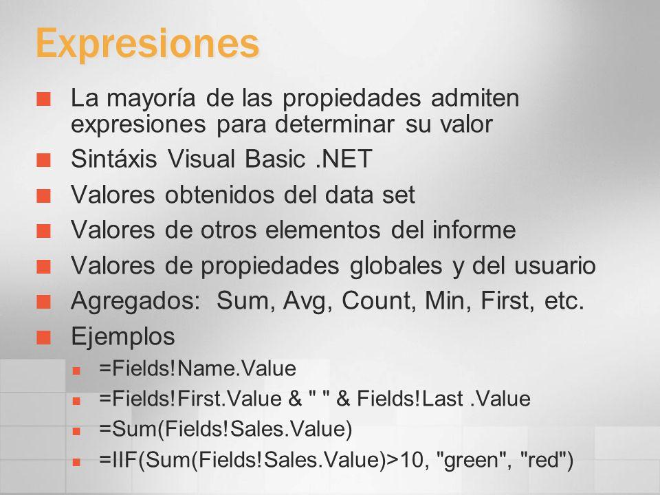 3/24/2017 4:00 PMExpresiones. La mayoría de las propiedades admiten expresiones para determinar su valor.