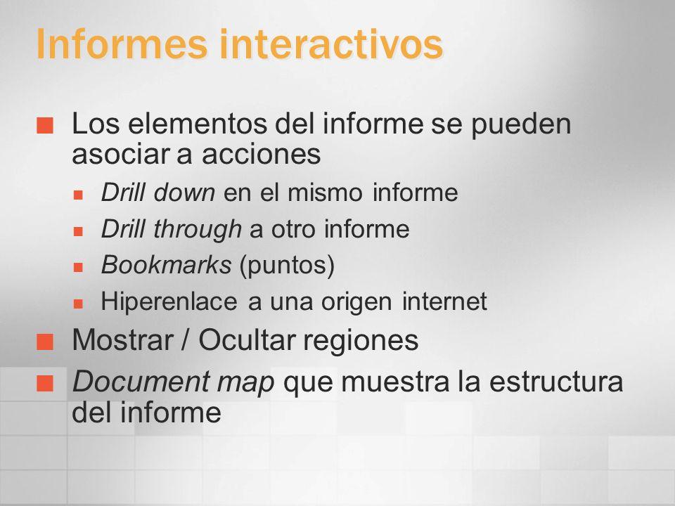 Informes interactivos