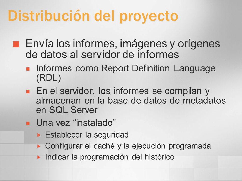 Distribución del proyecto