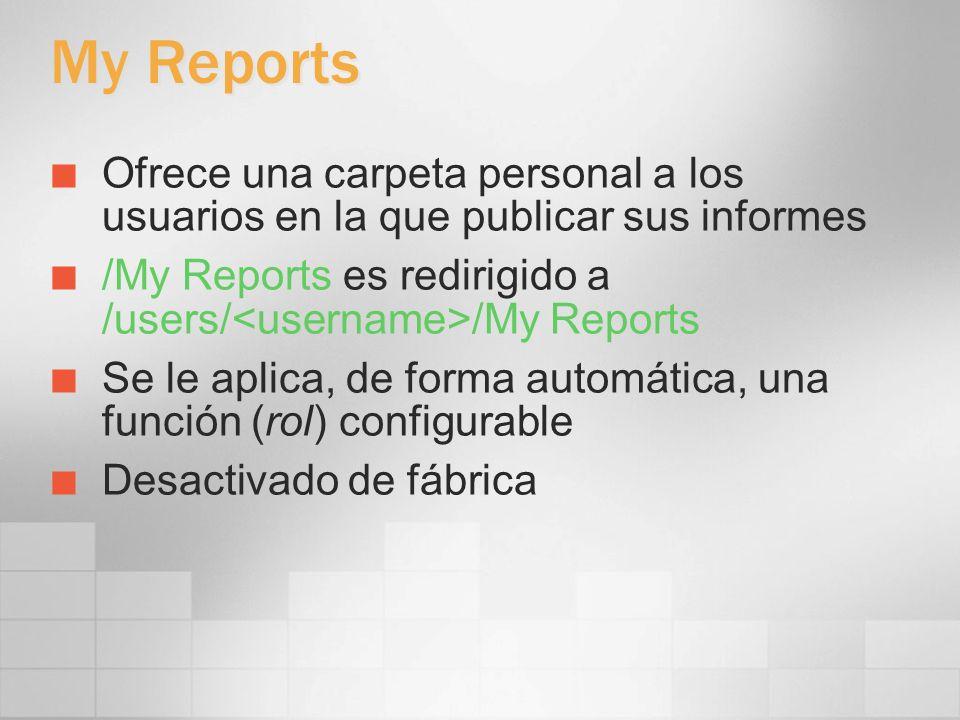 3/24/2017 4:00 PMMy Reports. Ofrece una carpeta personal a los usuarios en la que publicar sus informes.