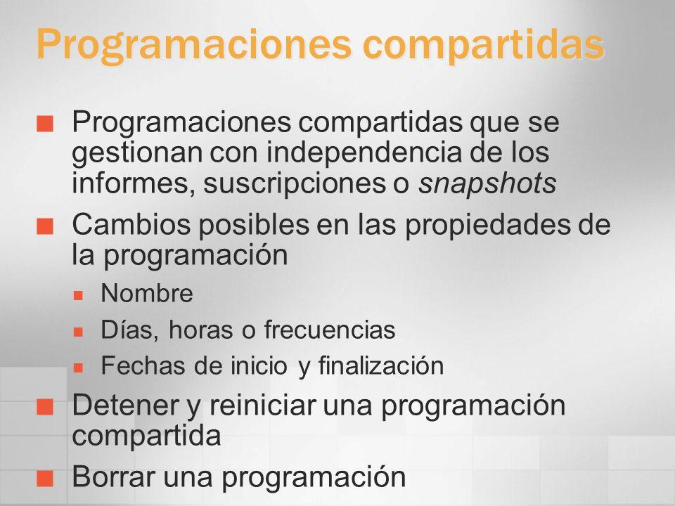 Programaciones compartidas