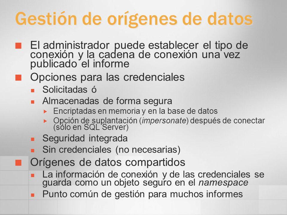 Gestión de orígenes de datos