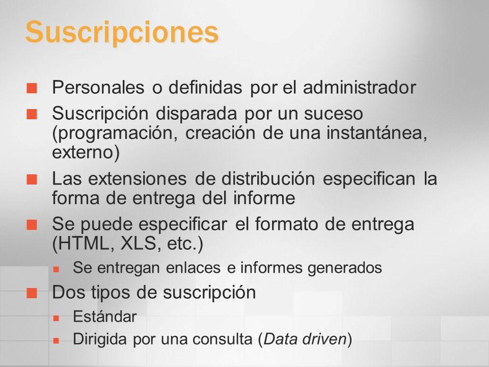 Suscripciones Personales o definidas por el administrador