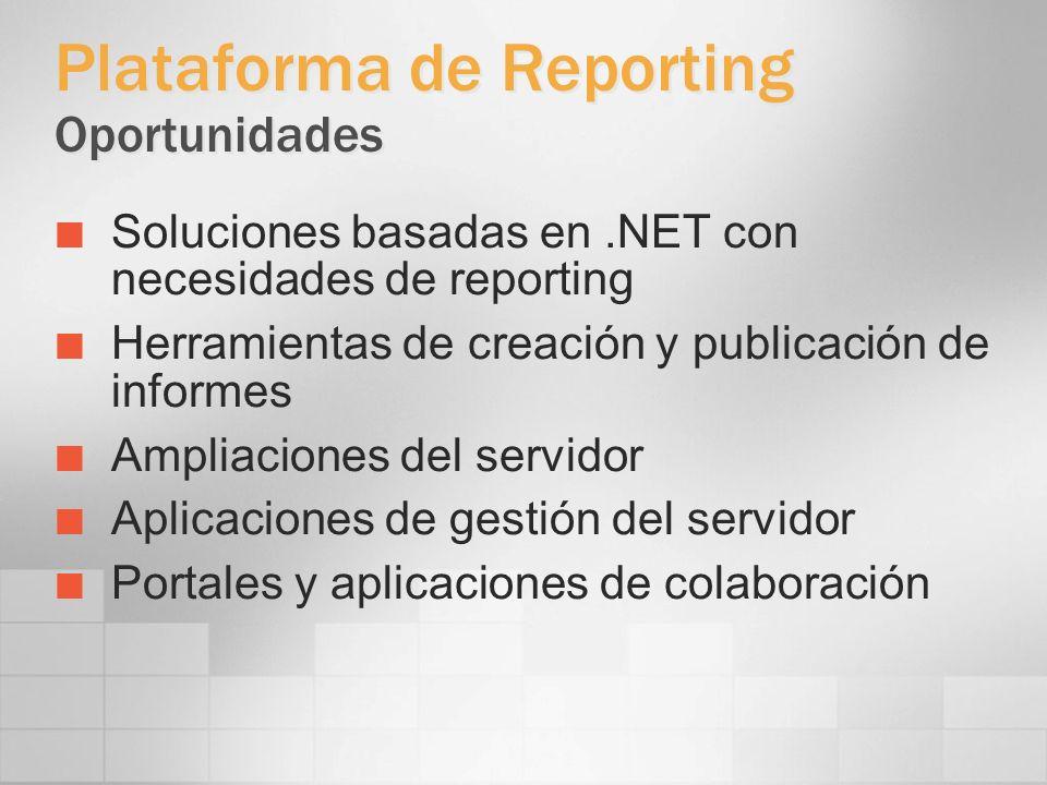 Plataforma de Reporting Oportunidades