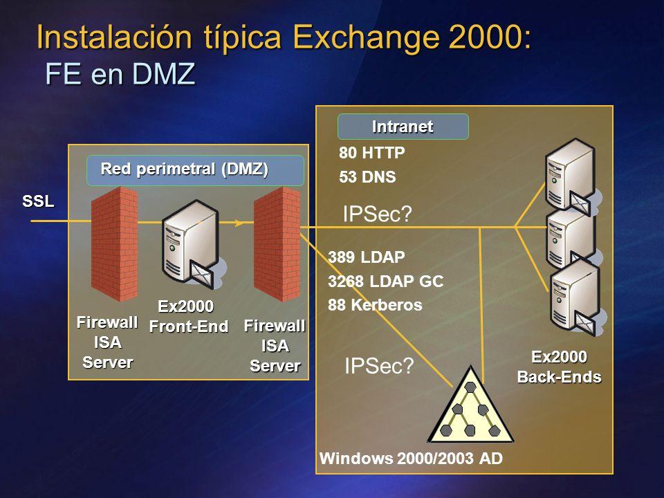 Instalación típica Exchange 2000: FE en DMZ
