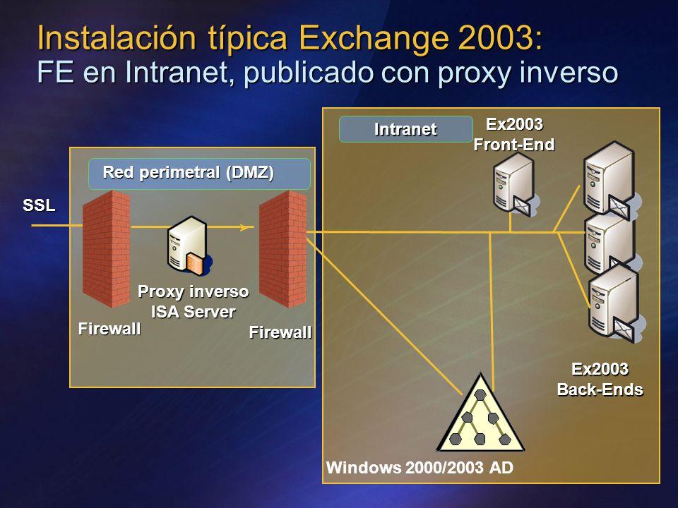 Proxy inverso ISA Server