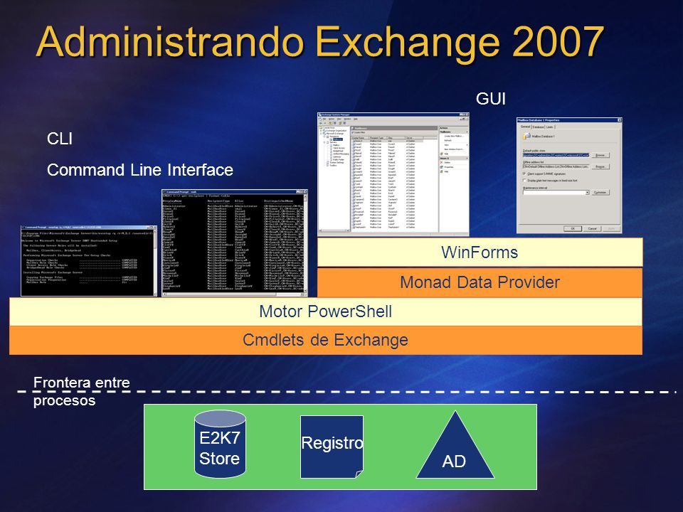 Administrando Exchange 2007