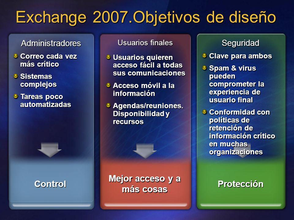 Exchange 2007.Objetivos de diseño