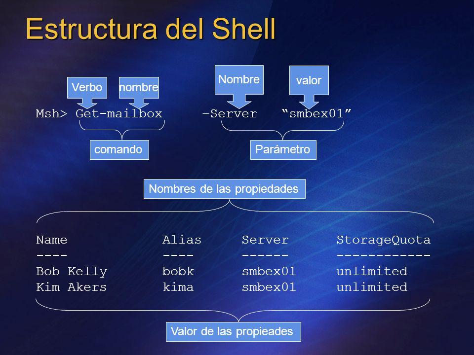 Estructura del Shell Msh> Get-mailbox –Server smbex01
