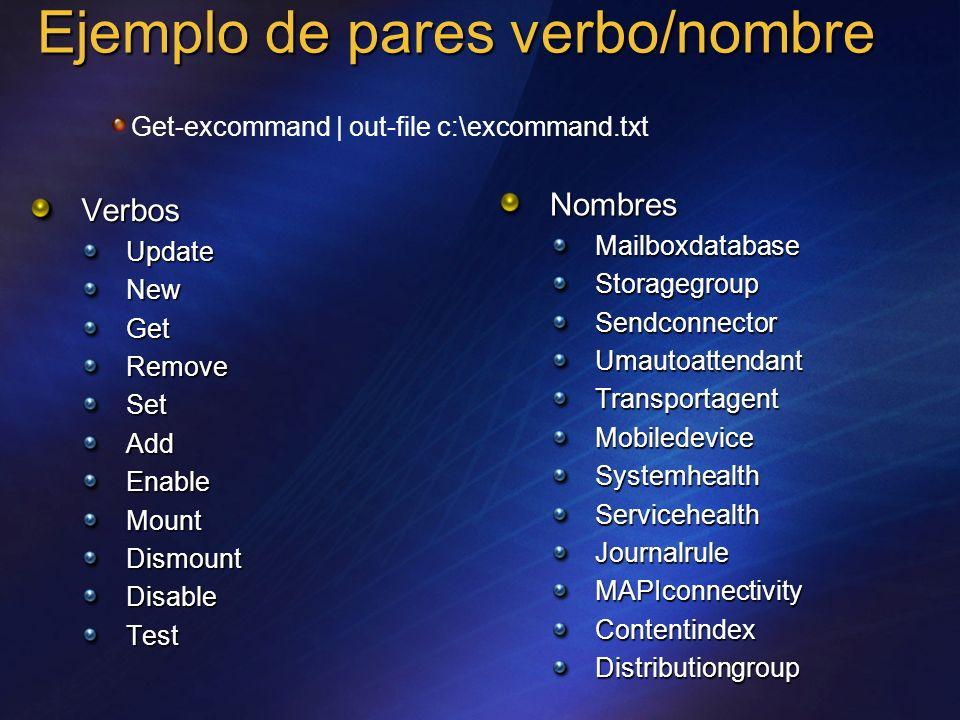Ejemplo de pares verbo/nombre
