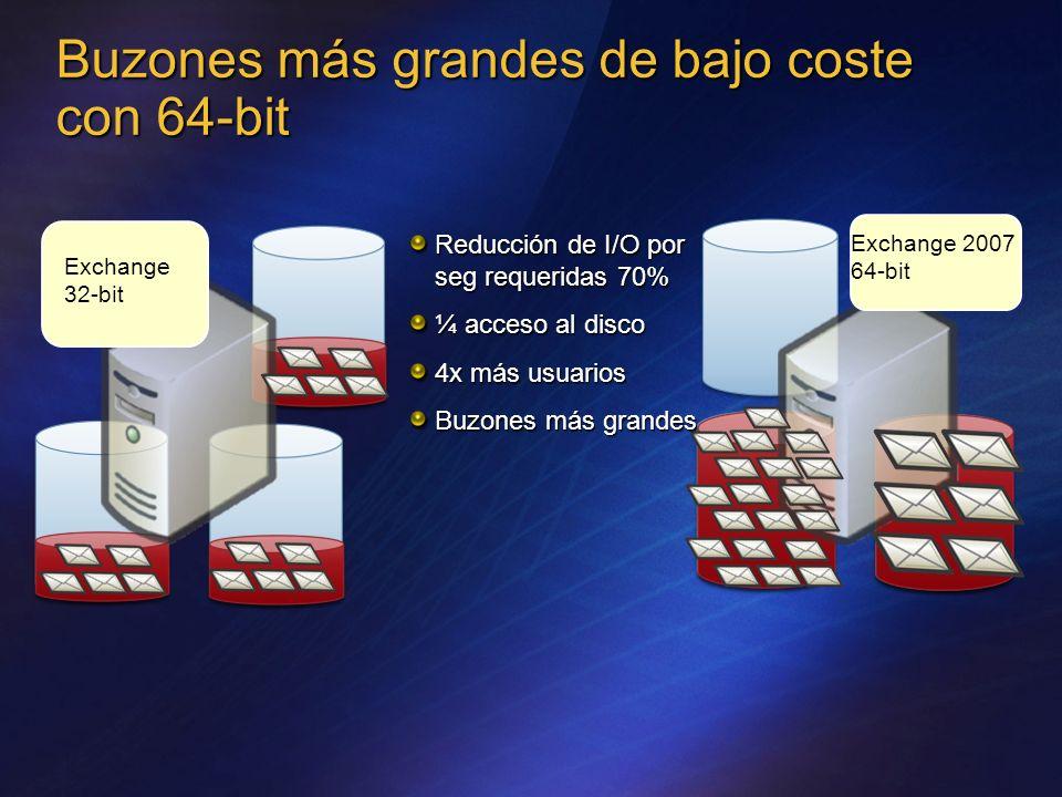Buzones más grandes de bajo coste con 64-bit