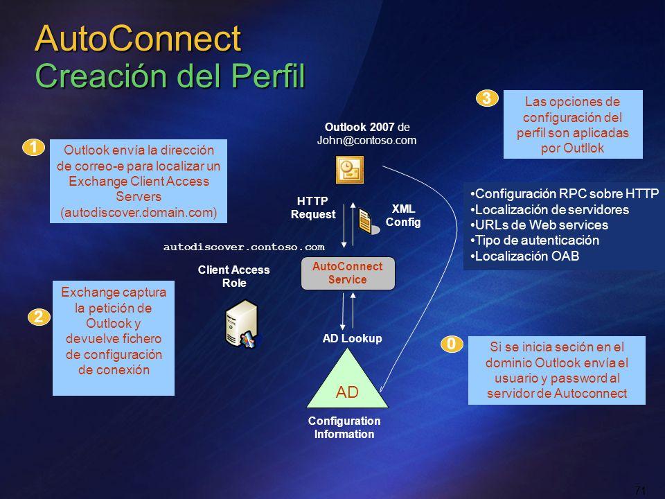 AutoConnect Creación del Perfil