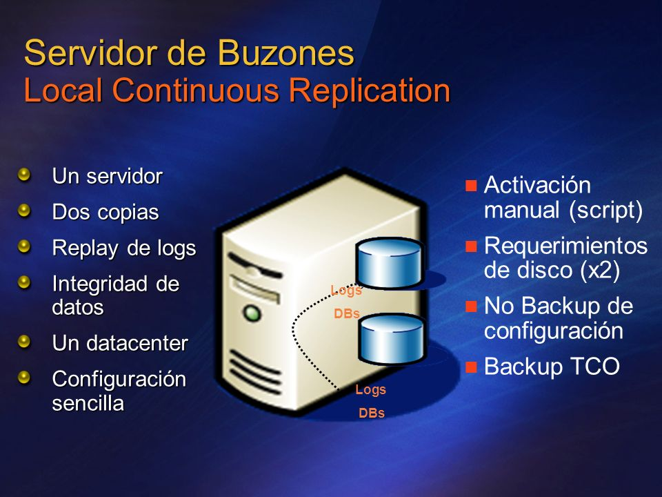 Servidor de Buzones Local Continuous Replication