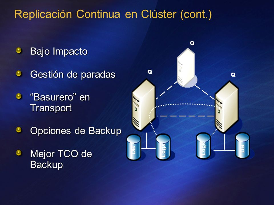 Replicación Continua en Clúster (cont.)