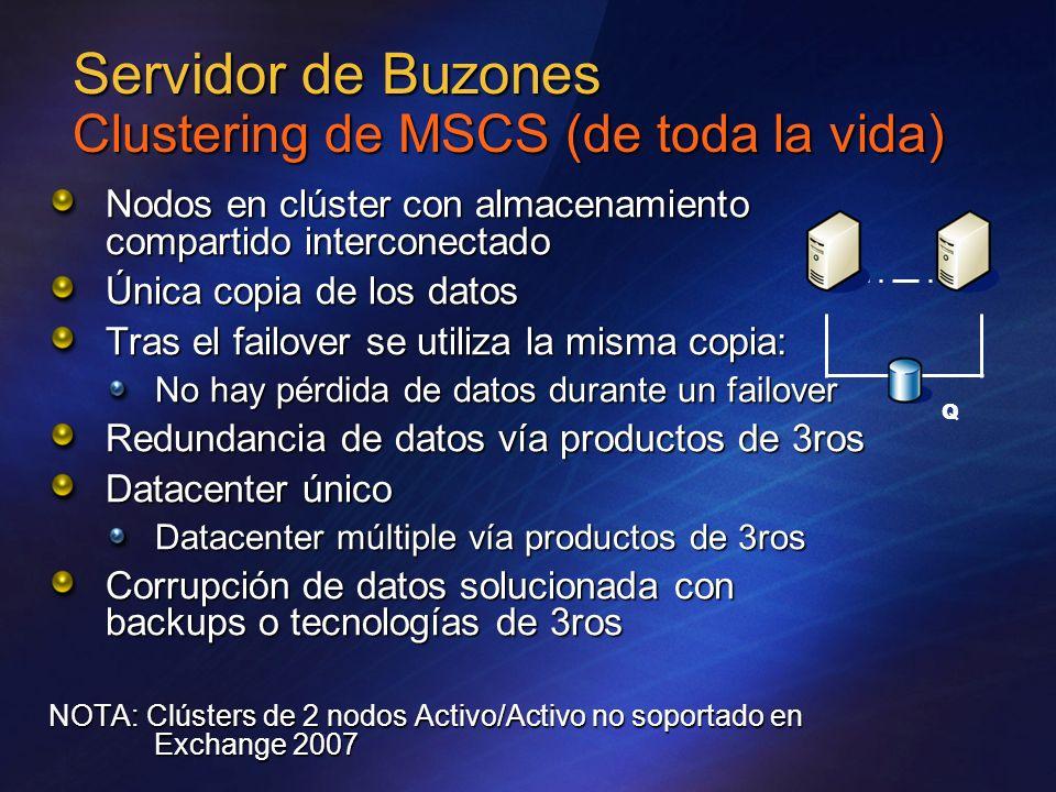 Servidor de Buzones Clustering de MSCS (de toda la vida)
