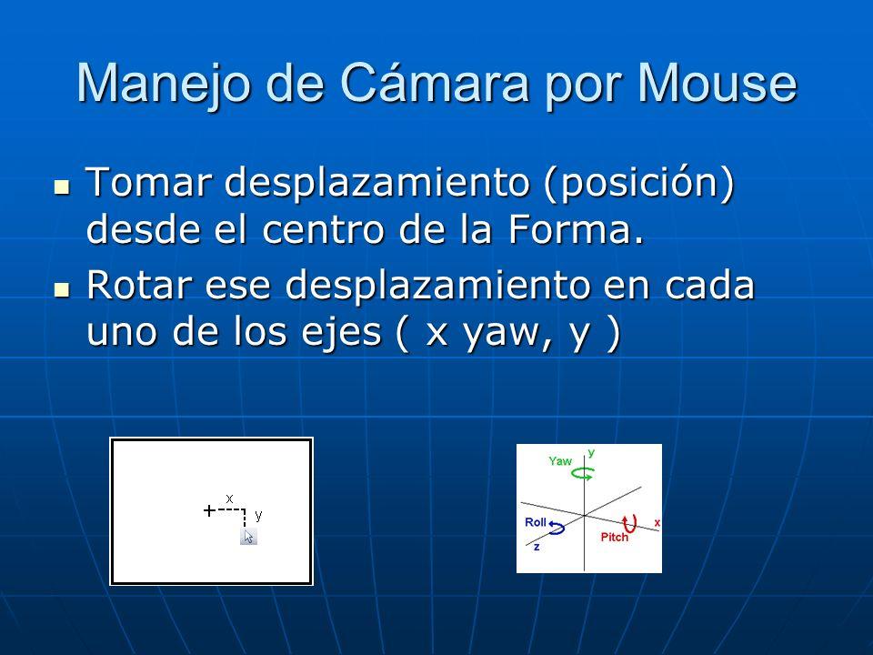 Manejo de Cámara por Mouse