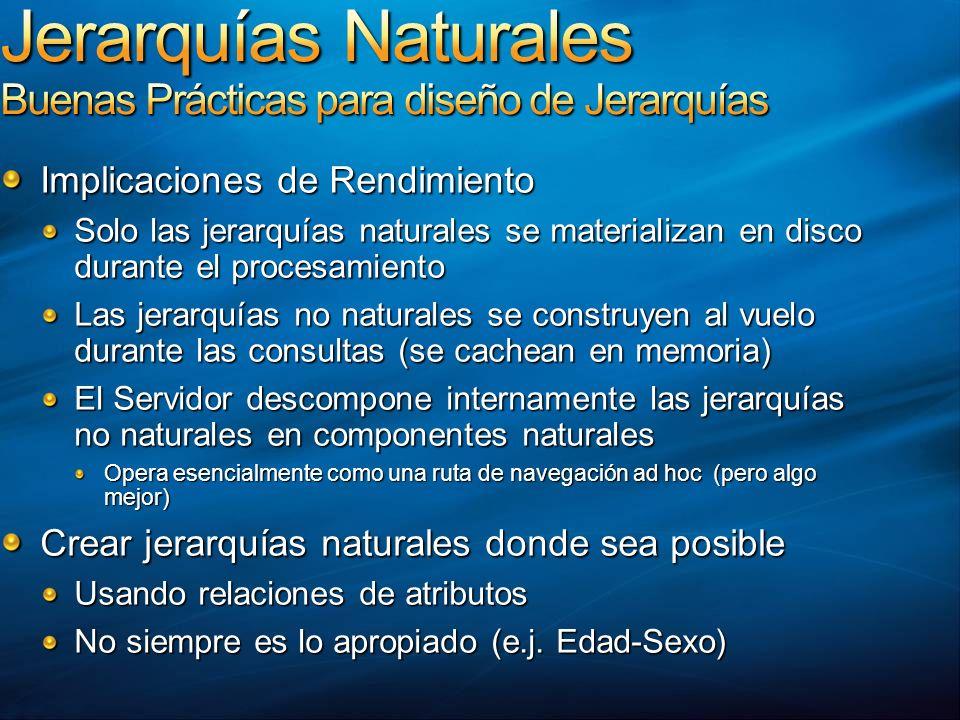 Jerarquías Naturales Buenas Prácticas para diseño de Jerarquías