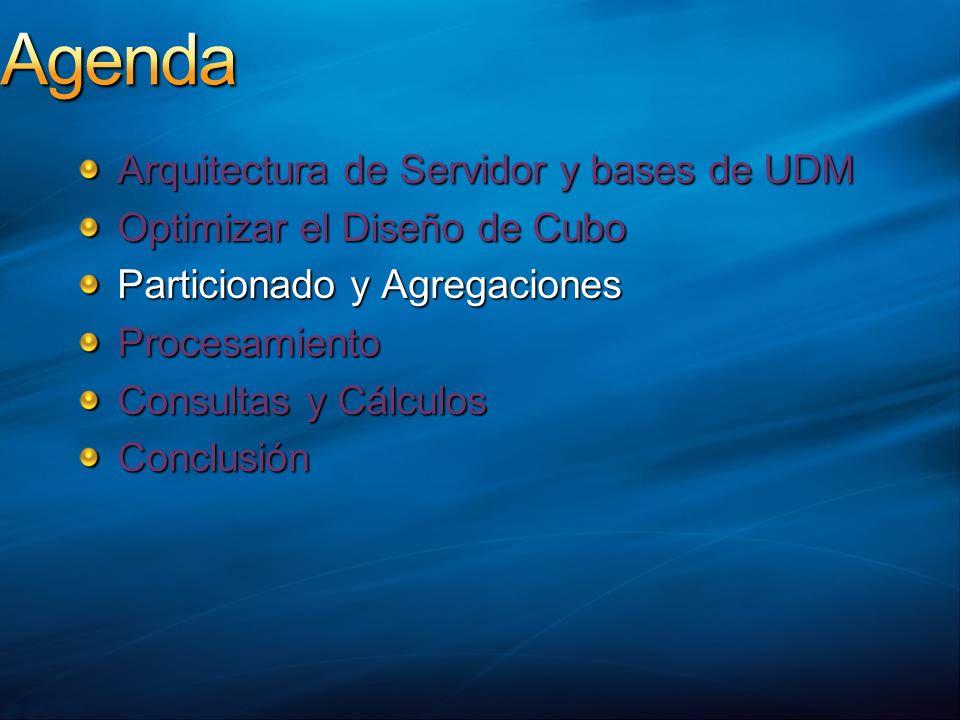 Agenda Arquitectura de Servidor y bases de UDM